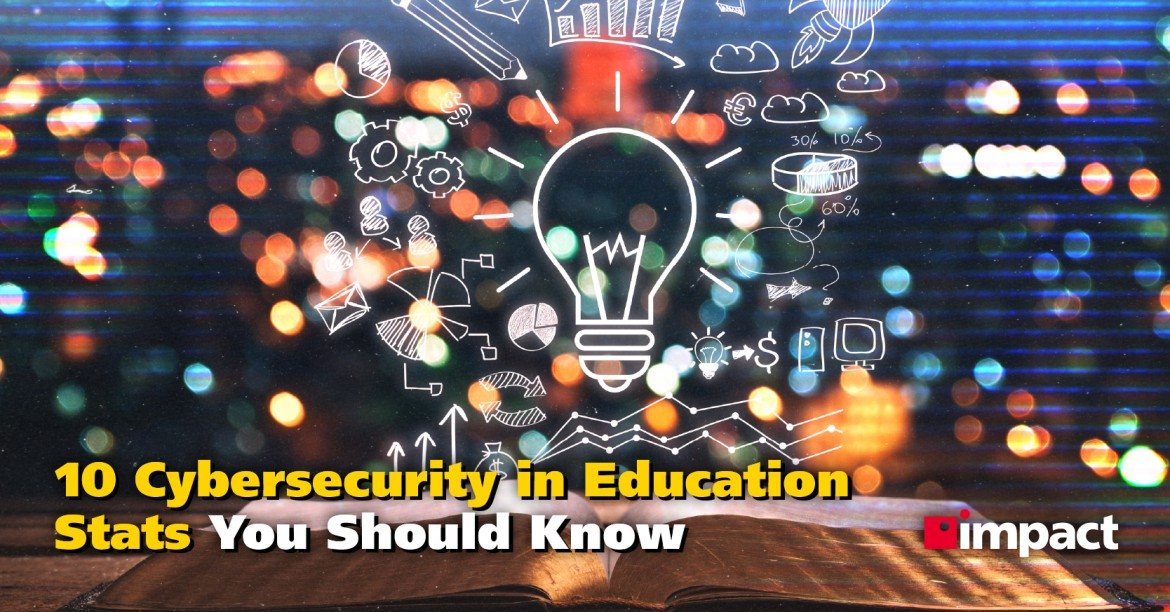 10 Cybersecurity in Education Stats You Should Know for 2020