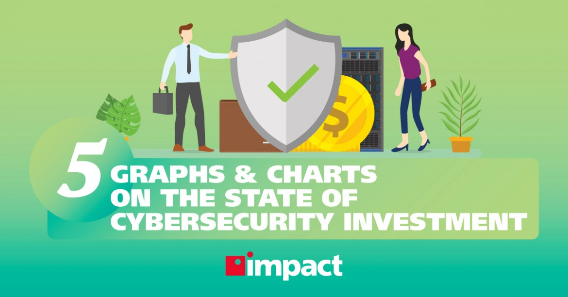 5 Graphs and Charts on the State of Cybersecurity Investment